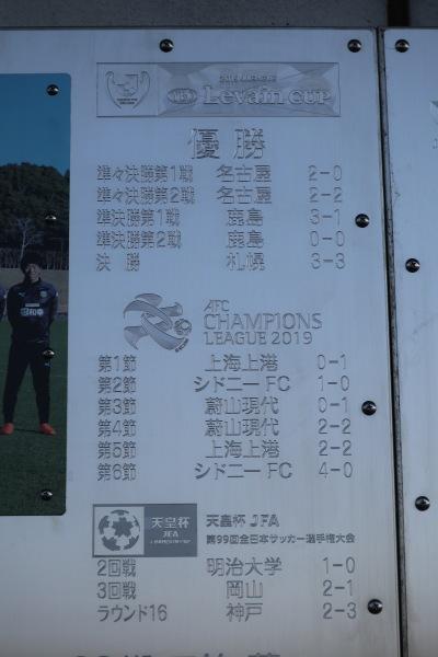 ルヴァンカップ・ACL・天皇杯の戦績