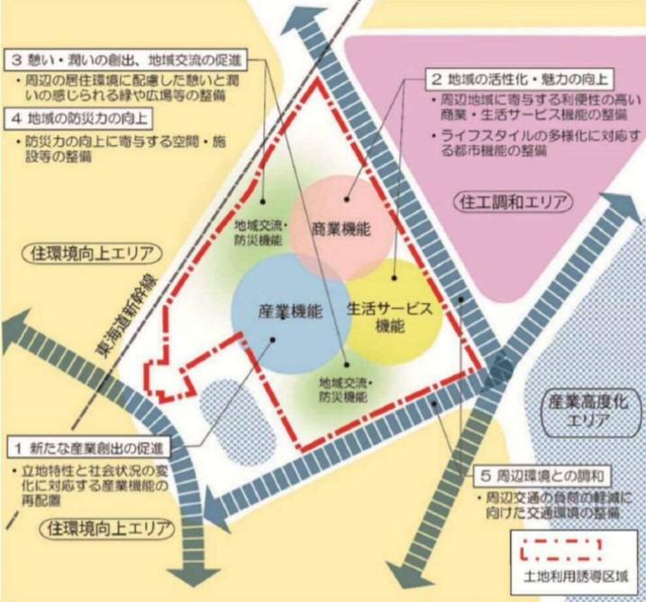 西加瀬プロジェクト