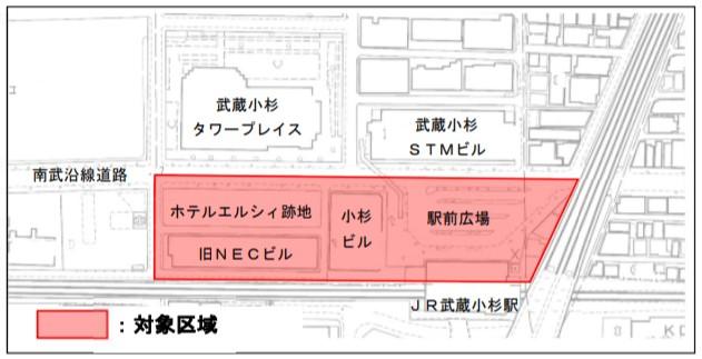 「小杉駅北口駅前まちづくり方針(案)」の範囲