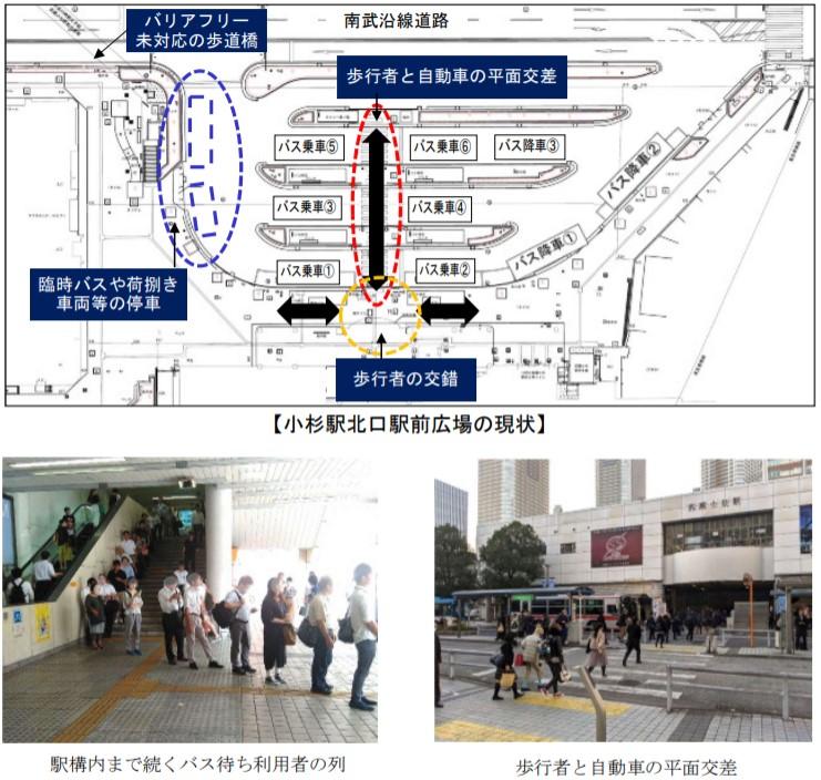武蔵小杉駅北口の現状